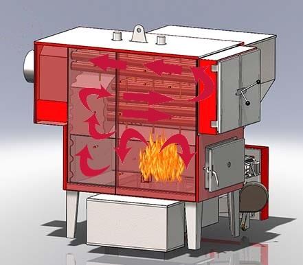 Промышленные пеллетные теплогенераторы KOZLUSAN PEL-H Series 100-1000 кВт - ЭкоЭнергоПроект
